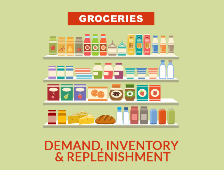 Demand, Inventory & Replenishment