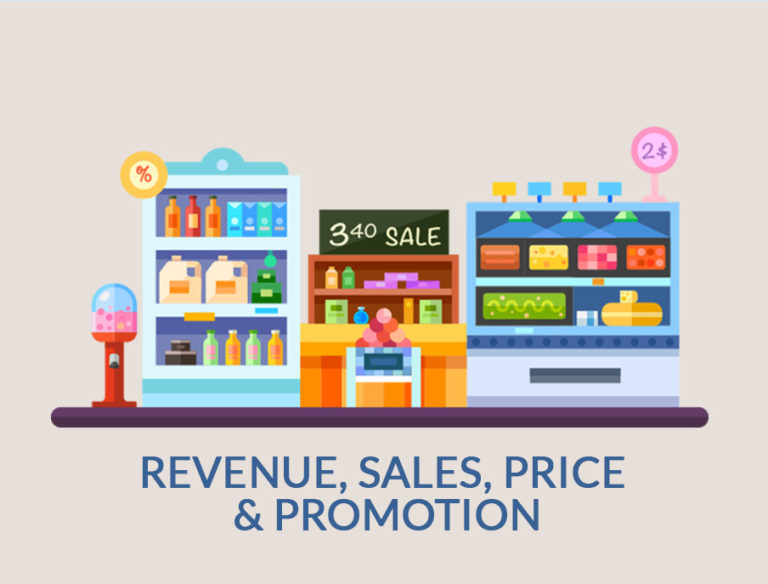 Revenue, Sales & Promotion