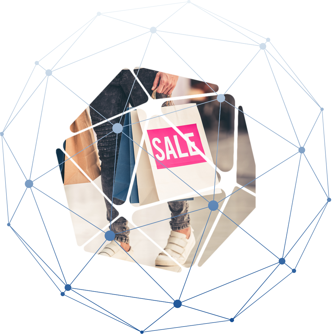 Revenue Sales Price Promotions Software Solutions by ACT OR